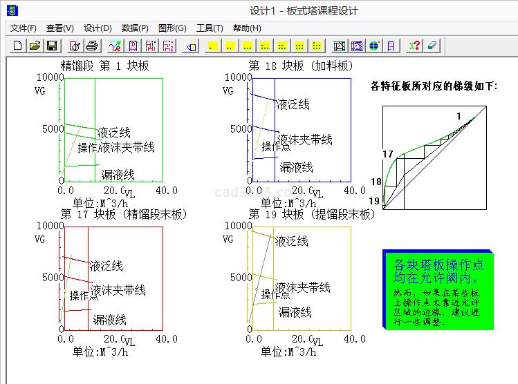 筛板式精馏塔设计计算